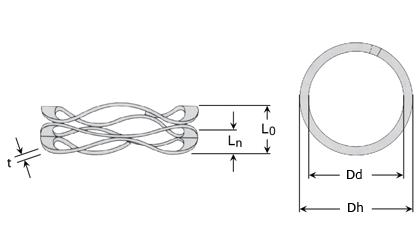 Műszaki rajz - Többhullámú nyomórugók