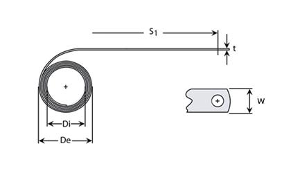 Műszaki rajz - Tekercsrugó